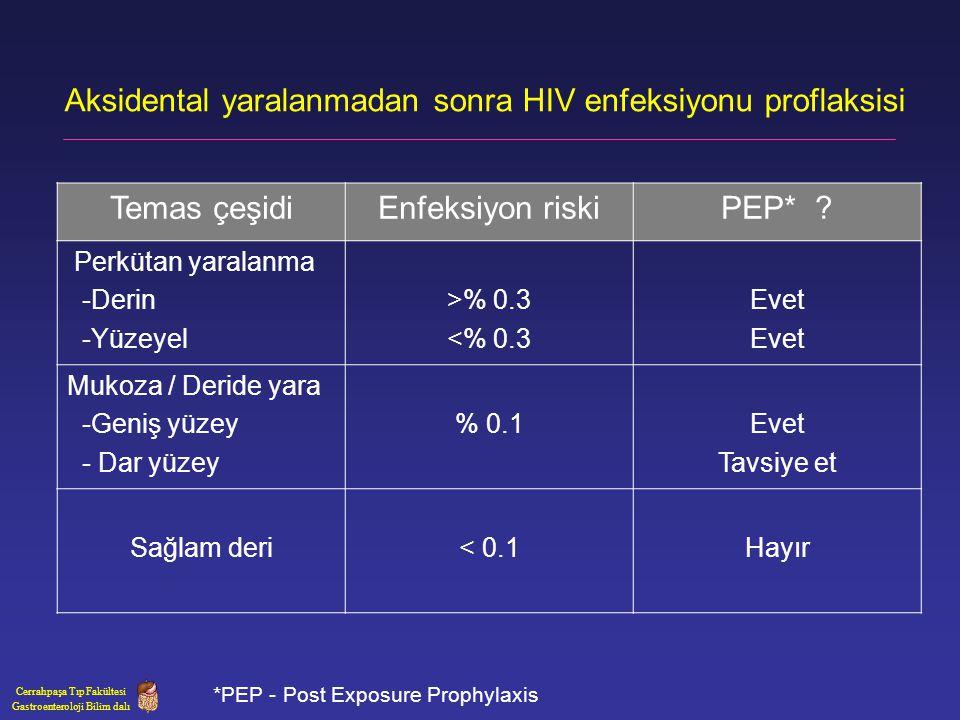 Aksidental yaralanmadan sonra HIV enfeksiyonu proflaksisi