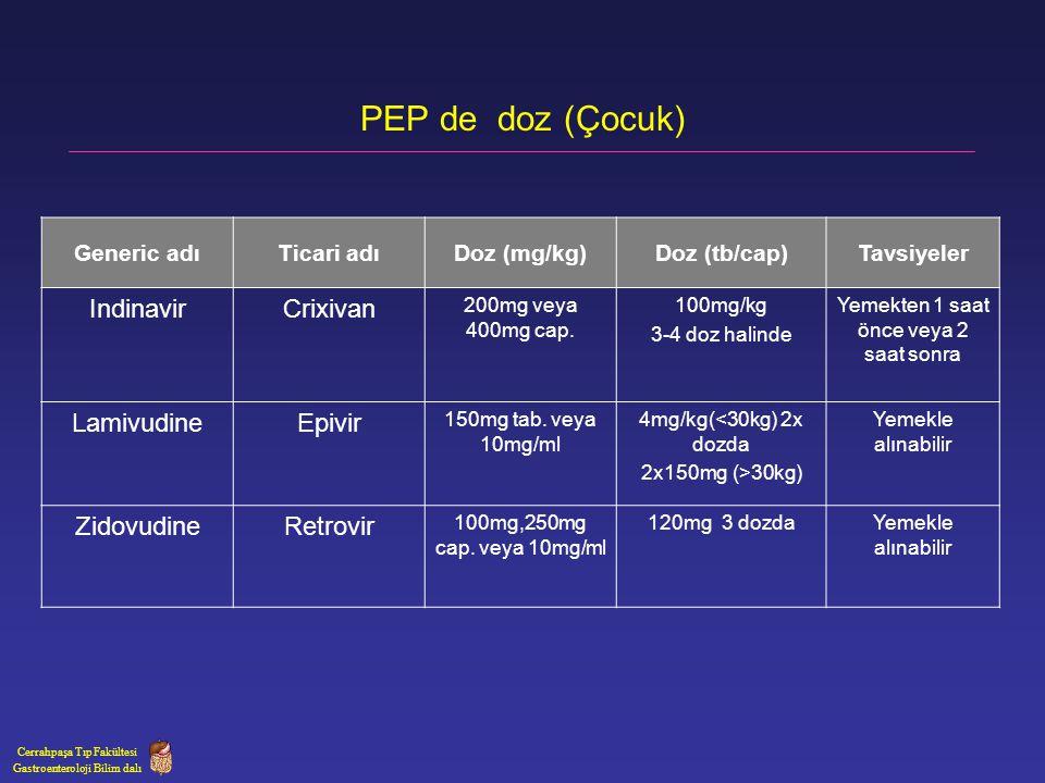 PEP de doz (Çocuk) Indinavir Crixivan Lamivudine Epivir Zidovudine