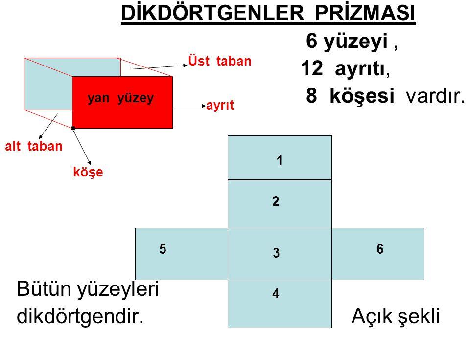 . DİKDÖRTGENLER PRİZMASI 6 yüzeyi , 12 ayrıtı, 8 köşesi vardır.