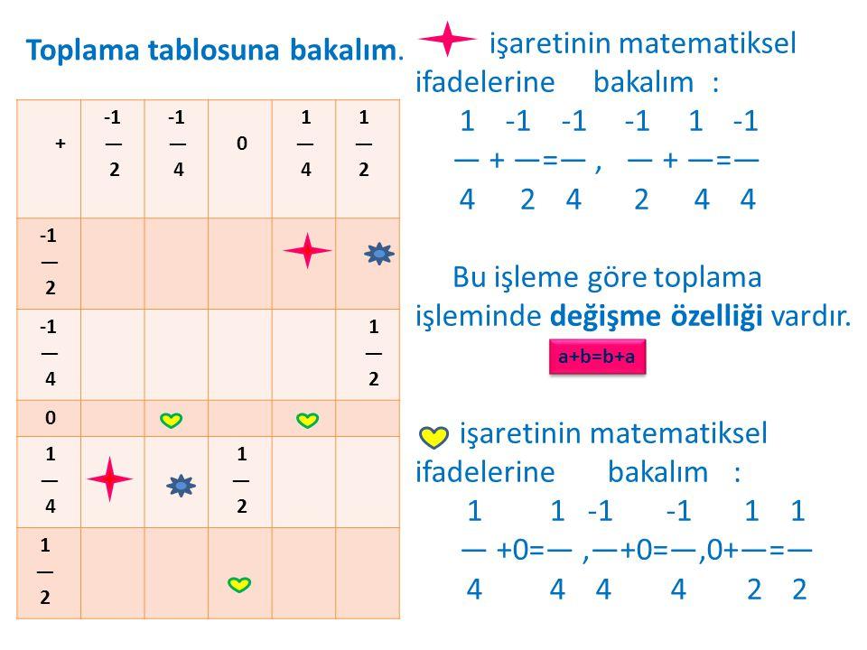 işaretinin matematiksel ifadelerine bakalım : 1 -1 -1 -1 1 -1