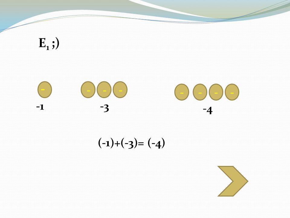 E1 ;) - - - - - - - - -1 -3 -4 (-1)+(-3)= (-4)