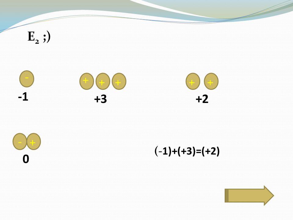 E2 ;) - + + + + + -1 +3 +2 - + (-1)+(+3)=(+2)