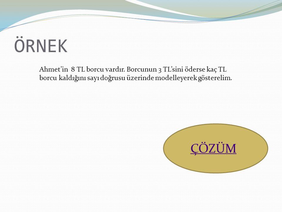 ÖRNEK Ahmet'in 8 TL borcu vardır. Borcunun 3 TL'sini öderse kaç TL. borcu kaldığını sayı doğrusu üzerinde modelleyerek gösterelim.