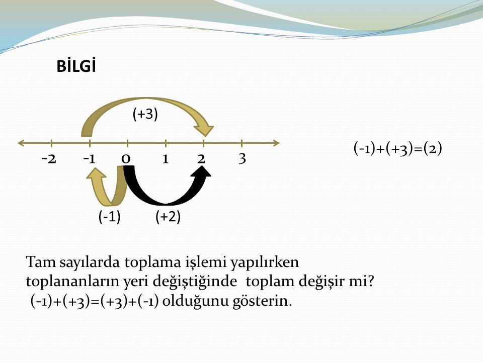 BİLGİ -2 -1 1 2 (+3) (-1)+(+3)=(2) 3 (-1) (+2)
