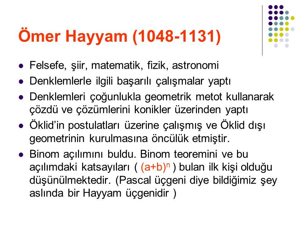 Ömer Hayyam (1048-1131) Felsefe, şiir, matematik, fizik, astronomi
