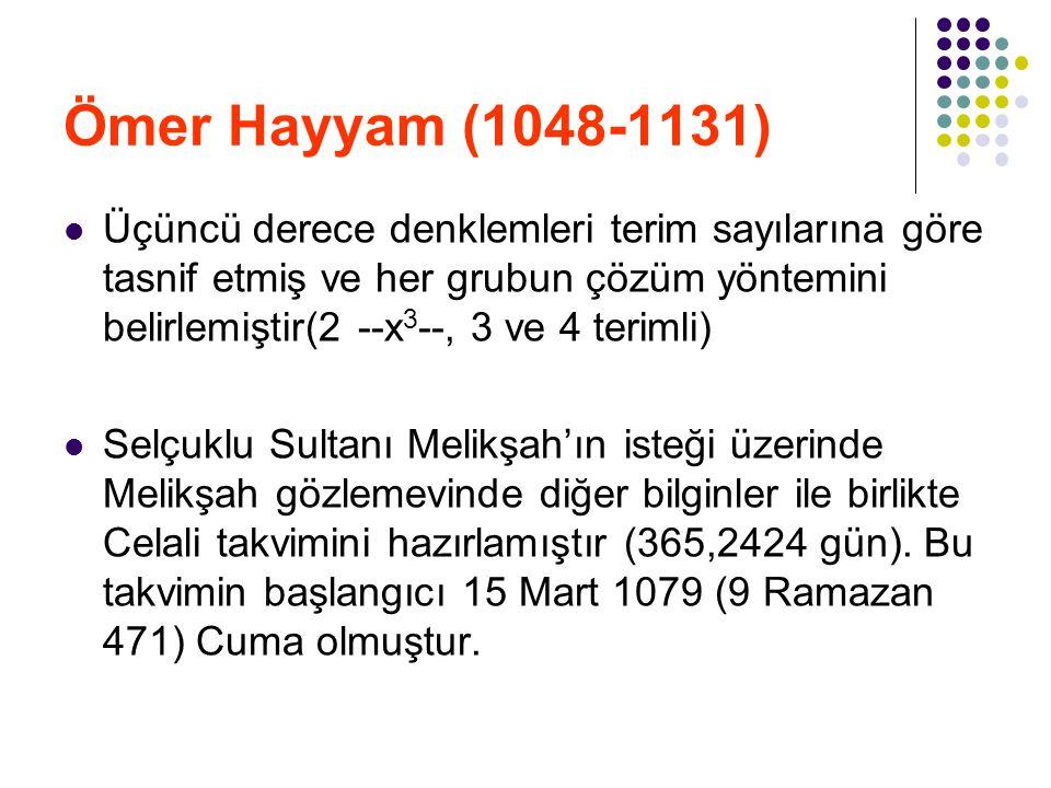 Ömer Hayyam (1048-1131)