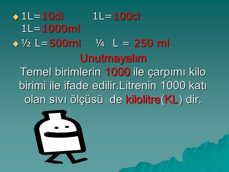 Unutmayalım Temel birimlerin 1000 ile çarpımı kilo birimi ile ifade edilir.Litrenin 1000 katı olan sıvı ölçüsü de kilolitre(KL) dir.