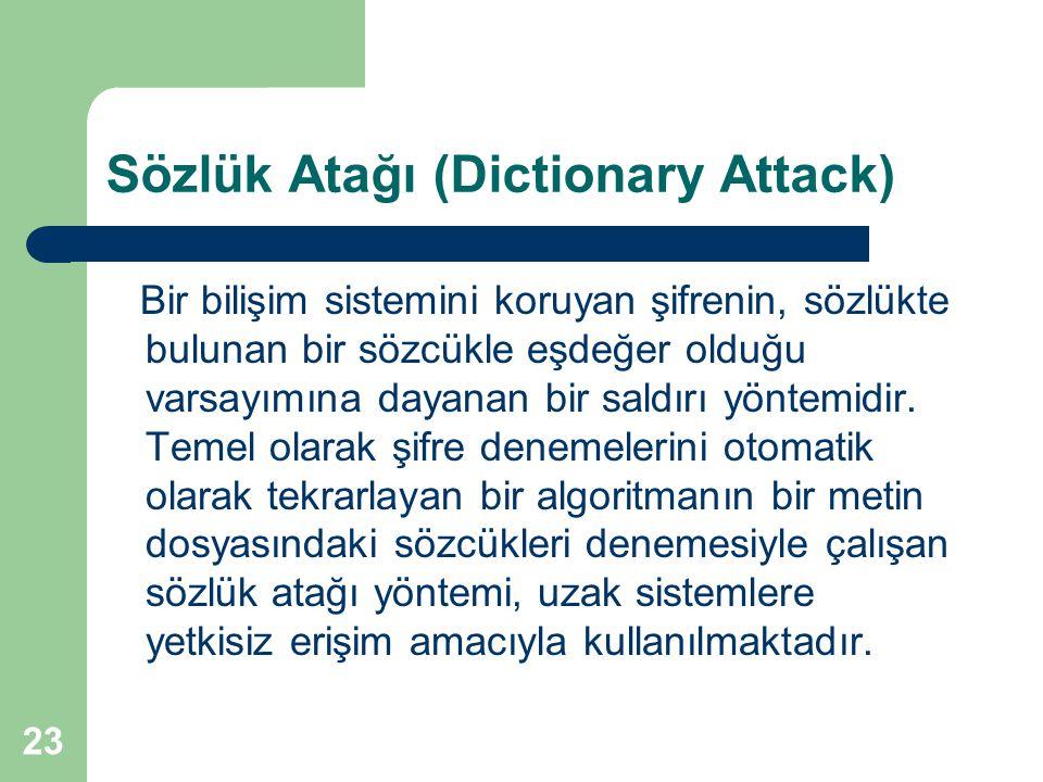 Sözlük Atağı (Dictionary Attack)
