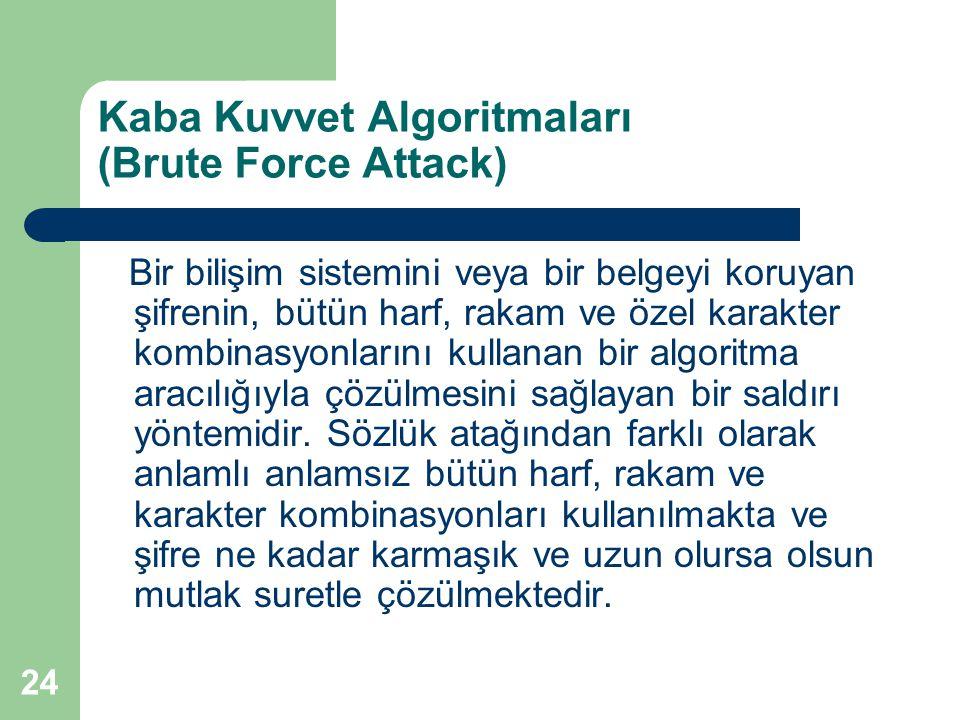 Kaba Kuvvet Algoritmaları (Brute Force Attack)