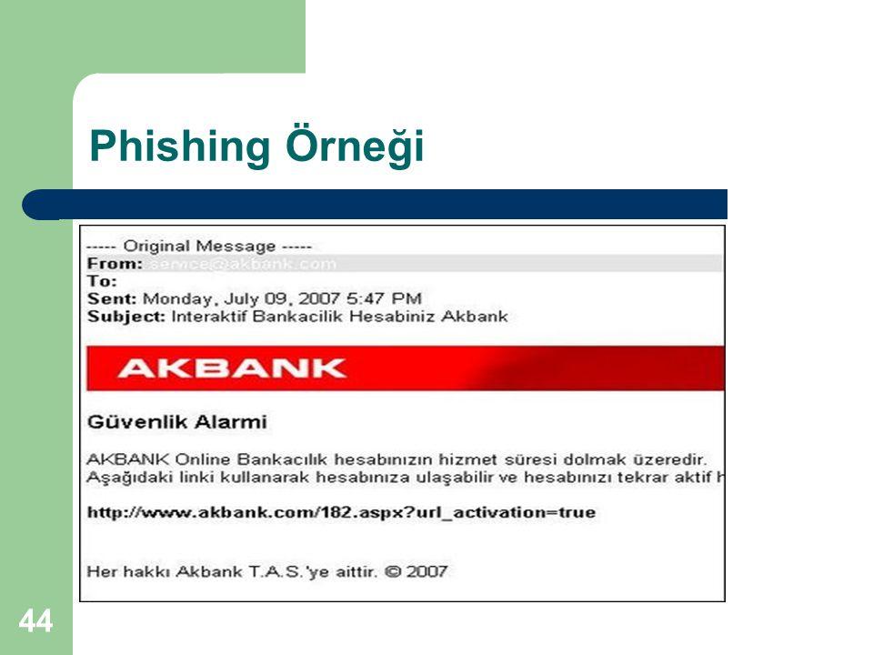 Phishing Örneği
