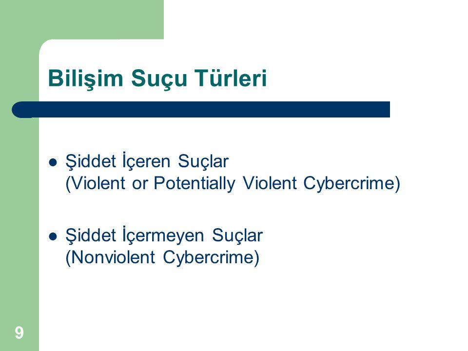 Bilişim Suçu Türleri Şiddet İçeren Suçlar (Violent or Potentially Violent Cybercrime) Şiddet İçermeyen Suçlar (Nonviolent Cybercrime)