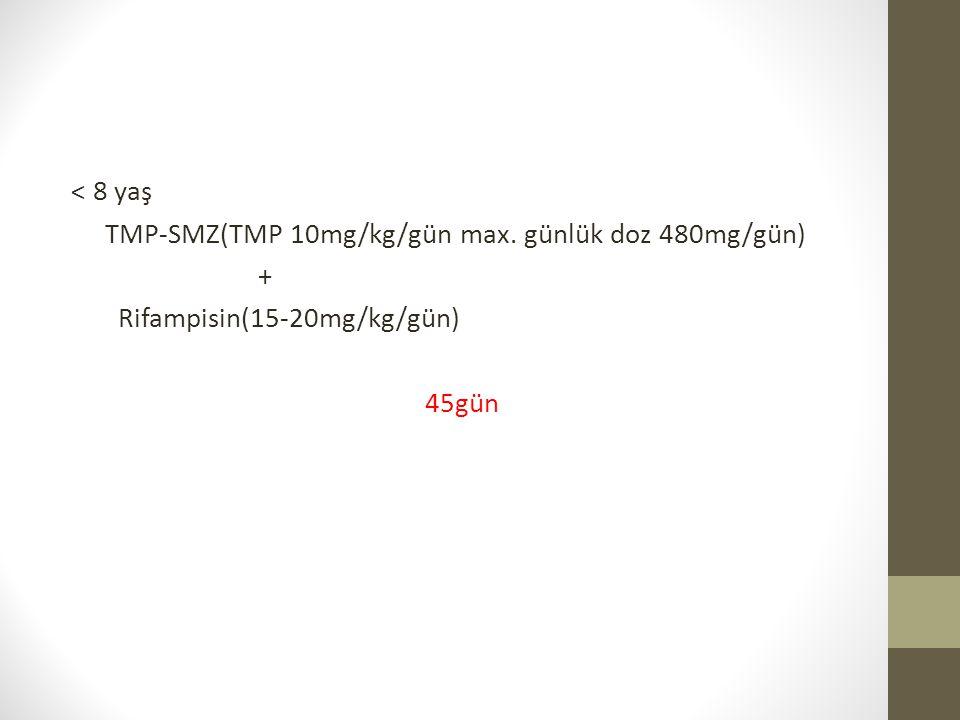 < 8 yaş TMP-SMZ(TMP 10mg/kg/gün max