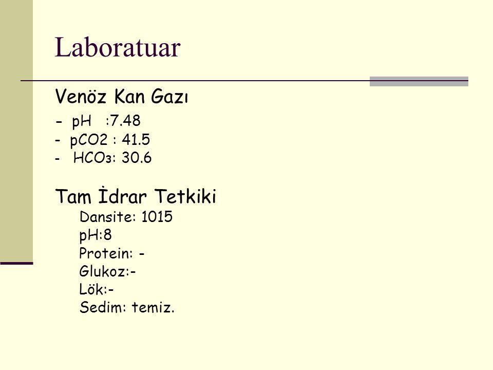 Laboratuar Venöz Kan Gazı Tam İdrar Tetkiki - pH :7.48 - pCO2 : 41.5