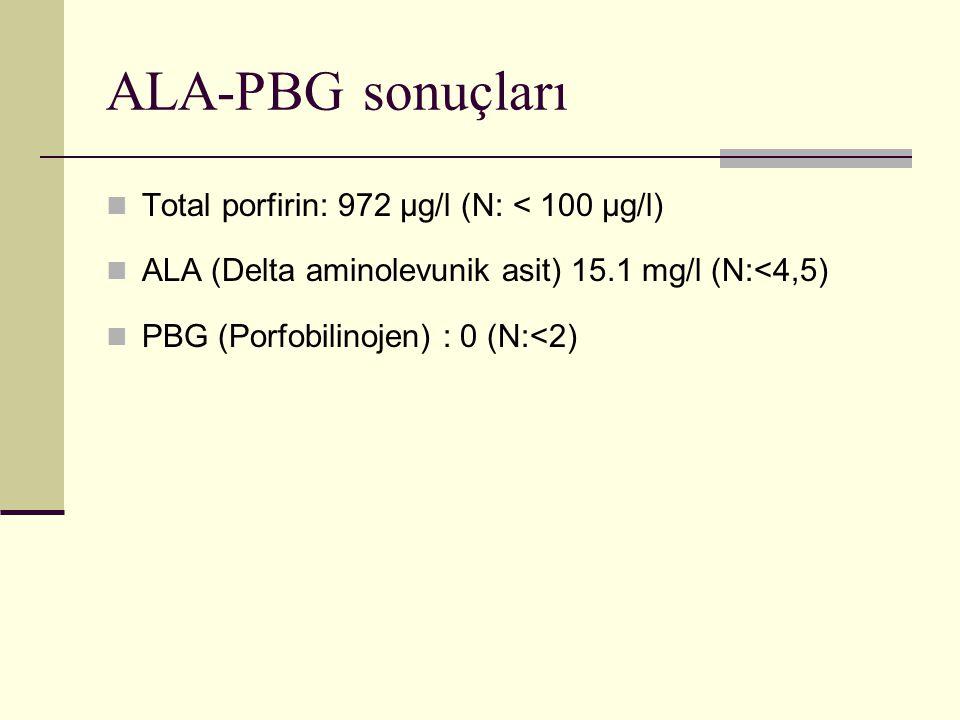 ALA-PBG sonuçları Total porfirin: 972 µg/l (N: < 100 µg/l)
