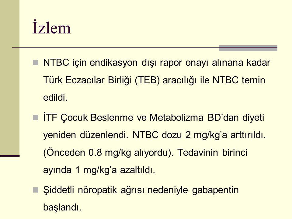 İzlem NTBC için endikasyon dışı rapor onayı alınana kadar Türk Eczacılar Birliği (TEB) aracılığı ile NTBC temin edildi.