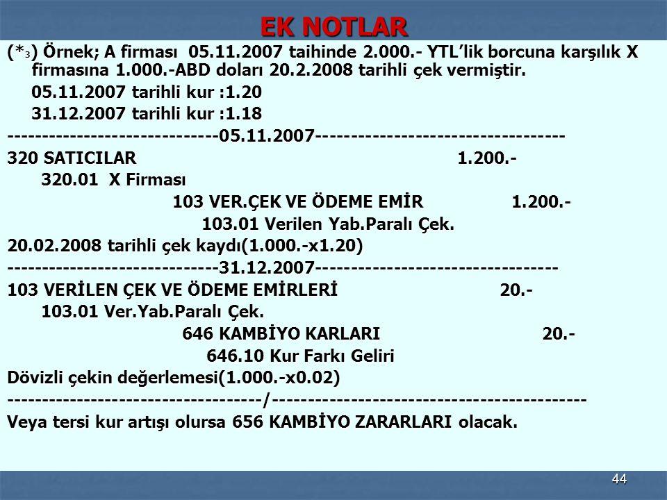 EK NOTLAR (*3) Örnek; A firması 05.11.2007 taihinde 2.000.- YTL'lik borcuna karşılık X firmasına 1.000.-ABD doları 20.2.2008 tarihli çek vermiştir.