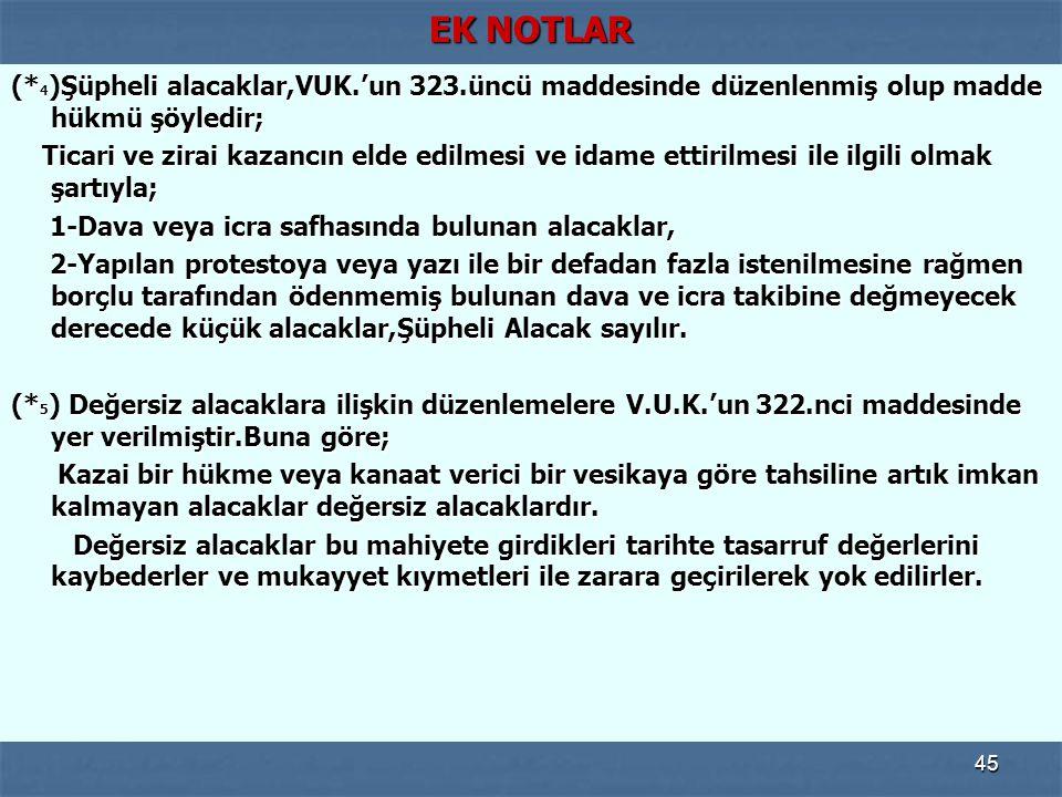 EK NOTLAR (*4)Şüpheli alacaklar,VUK.'un 323.üncü maddesinde düzenlenmiş olup madde hükmü şöyledir;