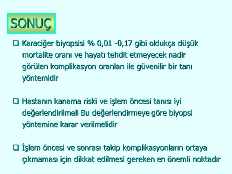 SONUÇ Karaciğer biyopsisi % 0,01 -0,17 gibi oldukça düşük
