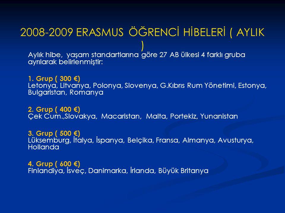 2008-2009 ERASMUS ÖĞRENCİ HİBELERİ ( AYLIK )