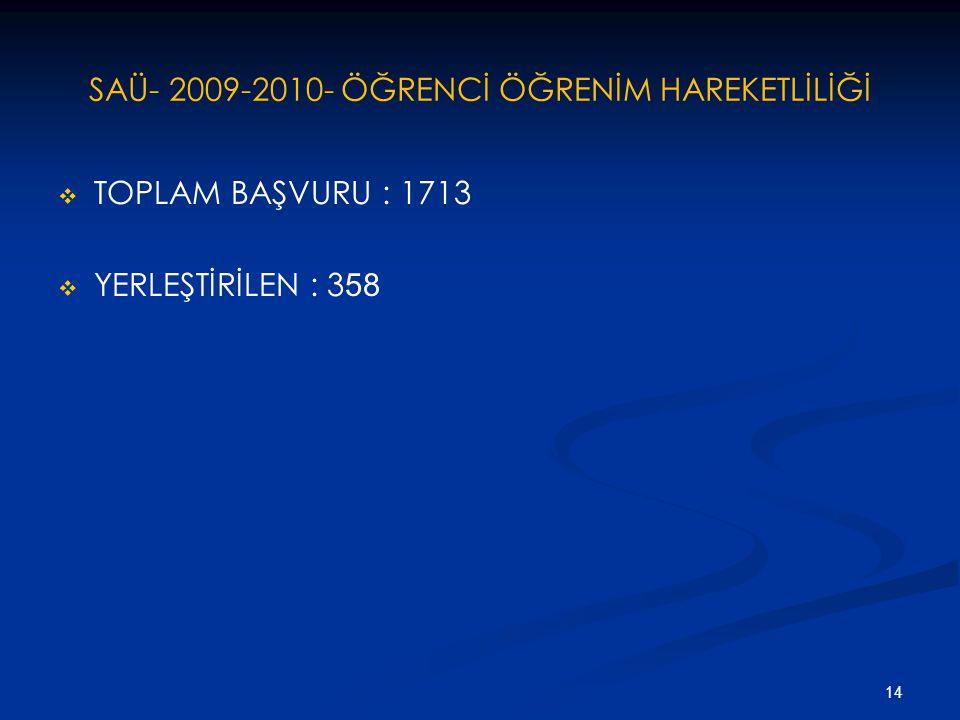 SAÜ- 2009-2010- ÖĞRENCİ ÖĞRENİM HAREKETLİLİĞİ