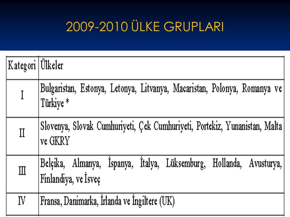 2009-2010 ÜLKE GRUPLARI
