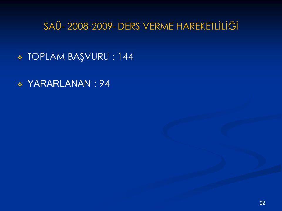 SAÜ- 2008-2009- DERS VERME HAREKETLİLİĞİ