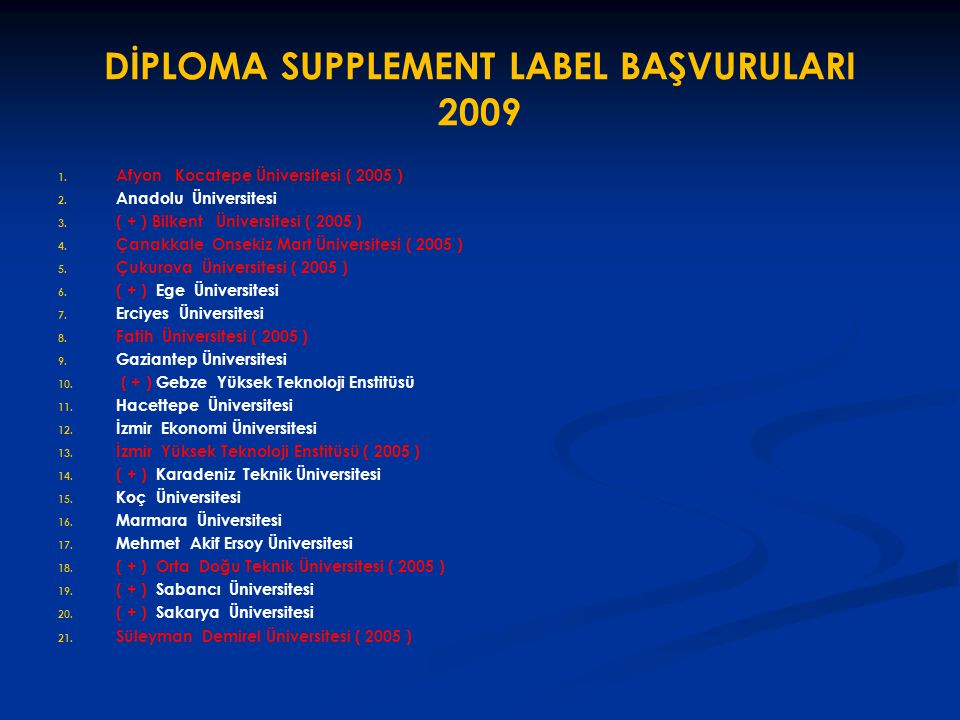 DİPLOMA SUPPLEMENT LABEL BAŞVURULARI 2009