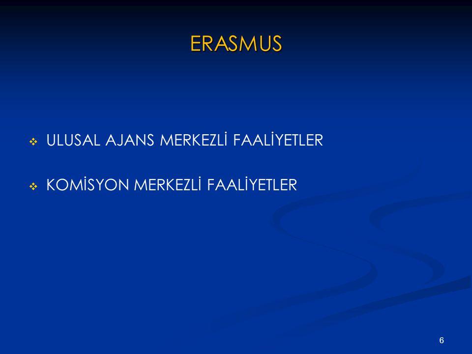 ERASMUS ULUSAL AJANS MERKEZLİ FAALİYETLER