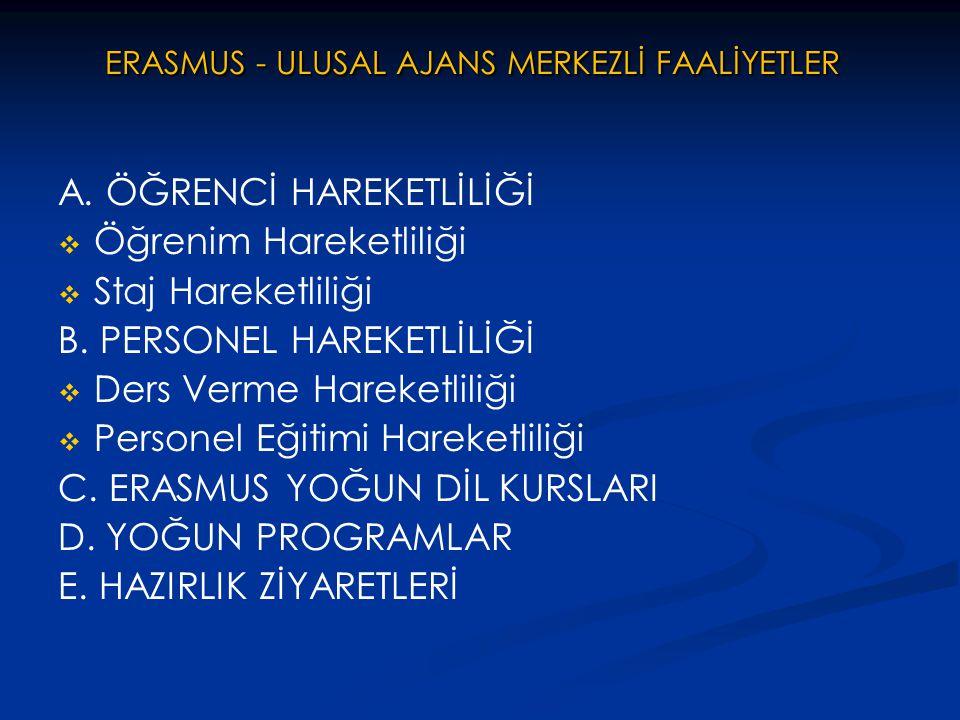 ERASMUS - ULUSAL AJANS MERKEZLİ FAALİYETLER