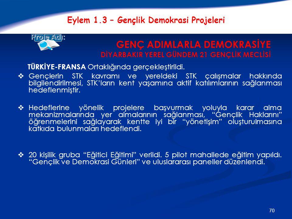GENÇ ADIMLARLA DEMOKRASİYE DİYARBAKIR YEREL GÜNDEM 21 GENÇLİK MECLİSİ
