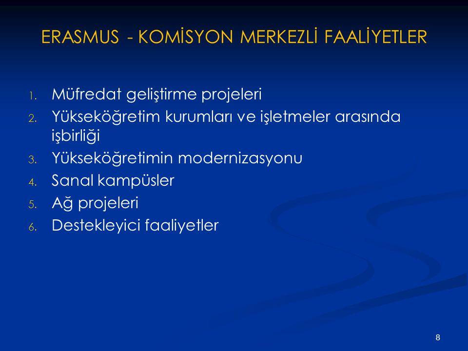ERASMUS - KOMİSYON MERKEZLİ FAALİYETLER