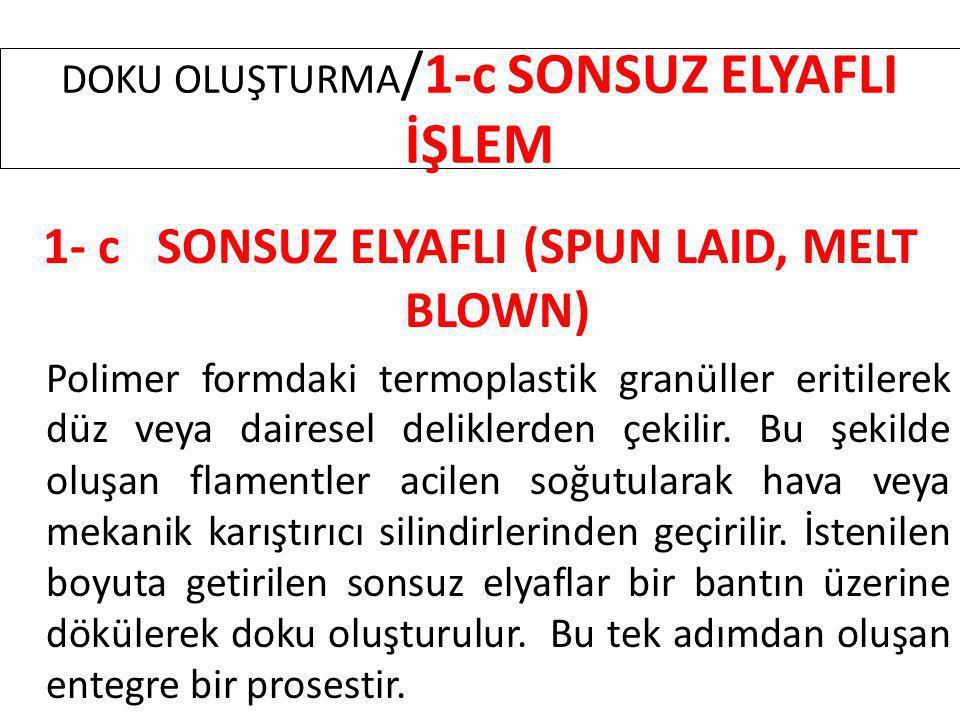 DOKU OLUŞTURMA/1-c SONSUZ ELYAFLI İŞLEM