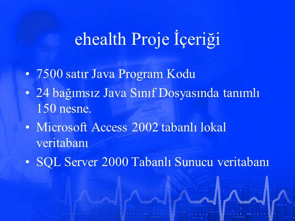 ehealth Proje İçeriği 7500 satır Java Program Kodu