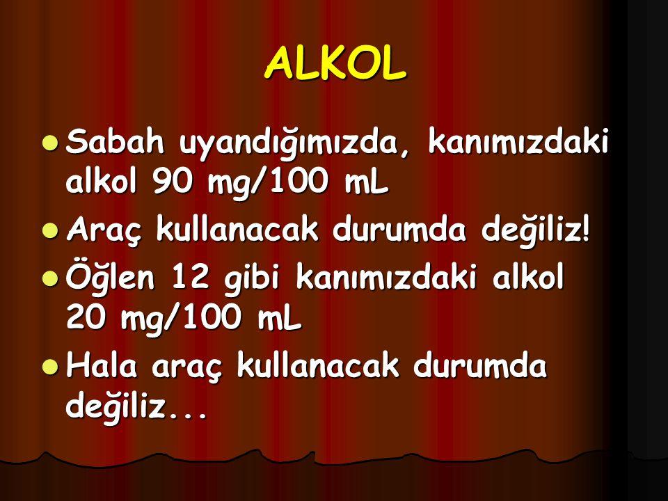 ALKOL Sabah uyandığımızda, kanımızdaki alkol 90 mg/100 mL
