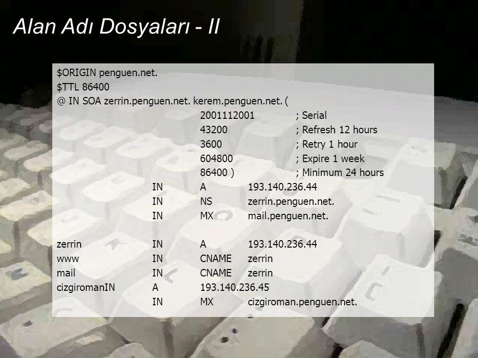 Alan Adı Dosyaları - II $ORIGIN penguen.net. $TTL 86400