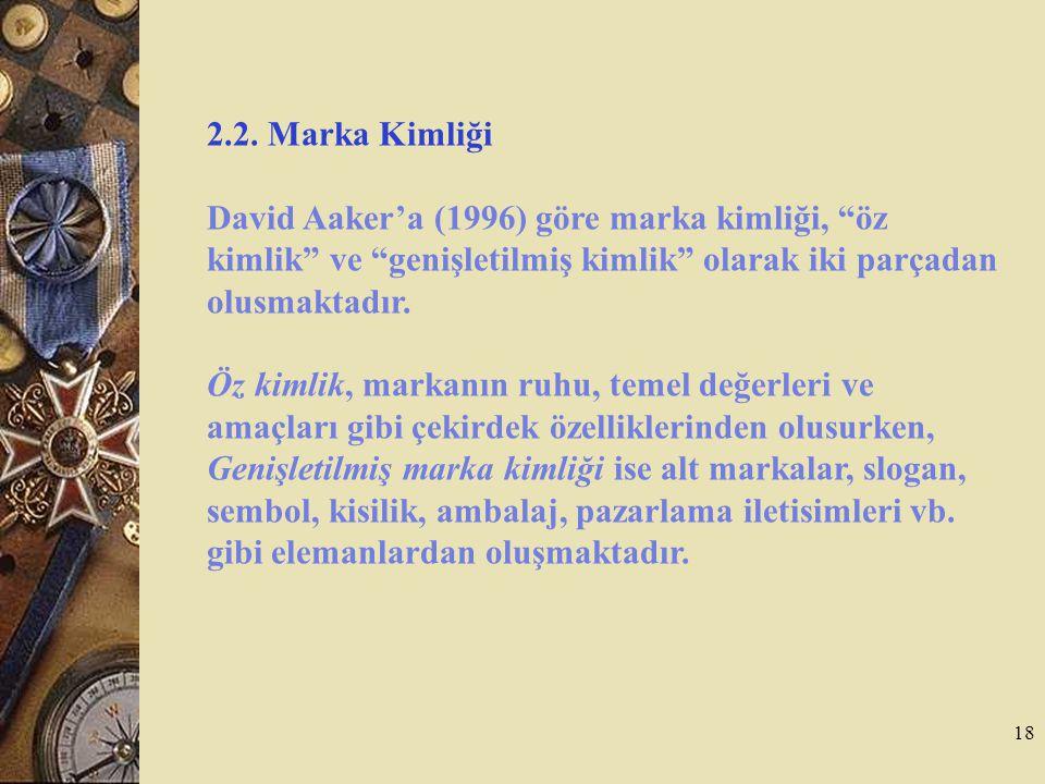 2.2. Marka Kimliği David Aaker'a (1996) göre marka kimliği, öz kimlik ve genişletilmiş kimlik olarak iki parçadan olusmaktadır.