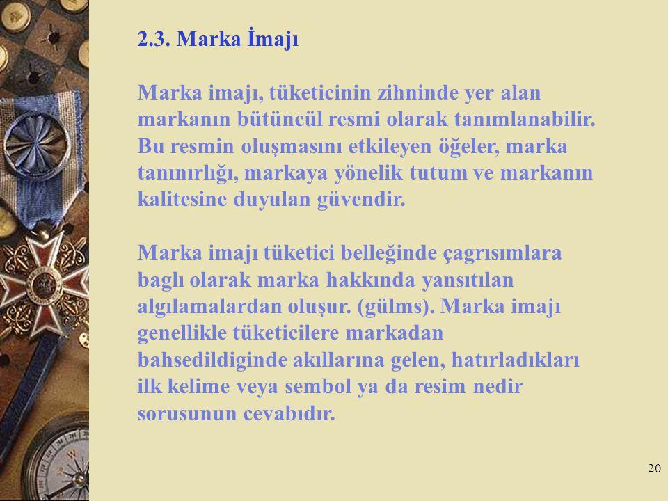 2.3. Marka İmajı