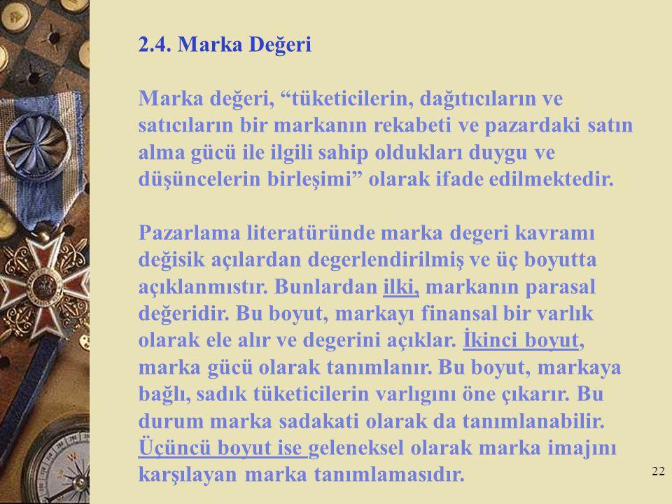 2.4. Marka Değeri