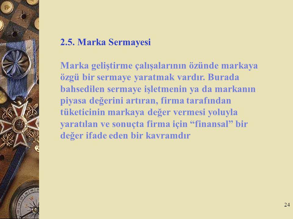 2.5. Marka Sermayesi