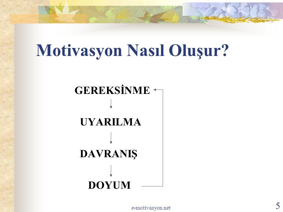 Motivasyon Nasıl Oluşur