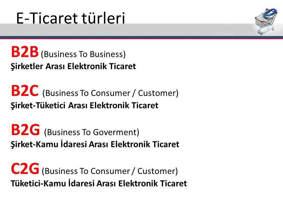 E-Ticaret türleri