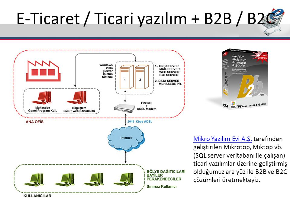 E-Ticaret / Ticari yazılım + B2B / B2C