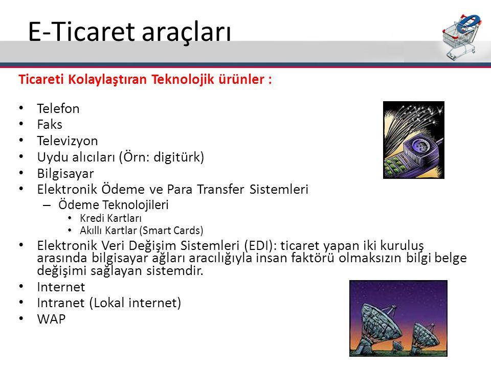 E-Ticaret araçları Ticareti Kolaylaştıran Teknolojik ürünler : Telefon