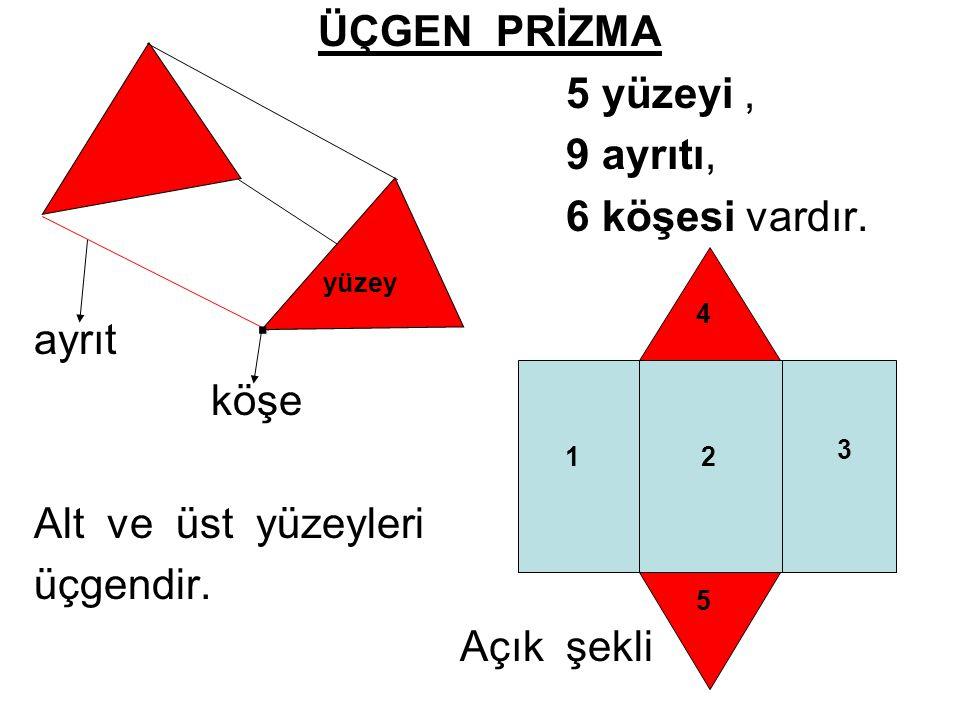 . ÜÇGEN PRİZMA 5 yüzeyi , 9 ayrıtı, 6 köşesi vardır. ayrıt köşe