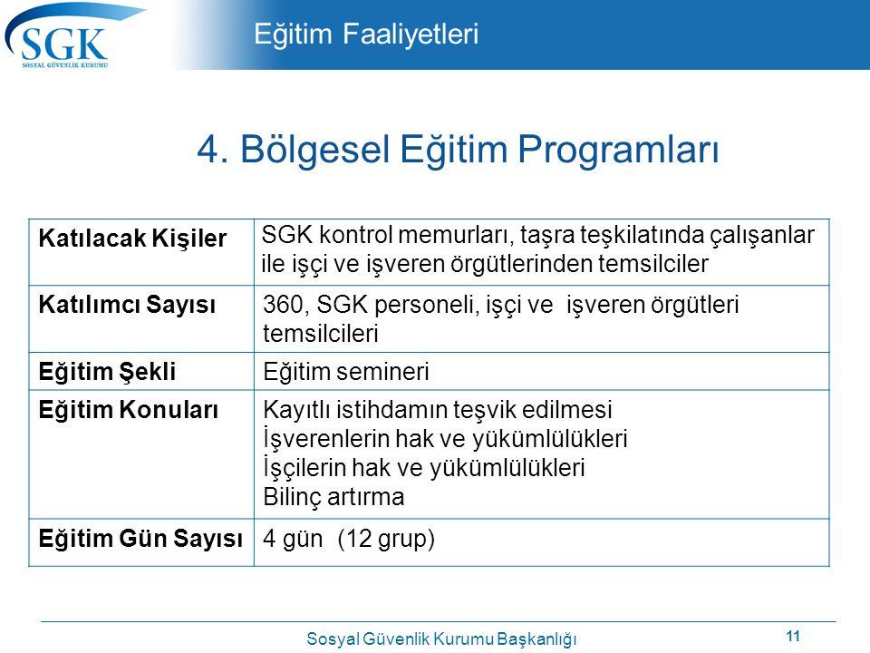 4. Bölgesel Eğitim Programları