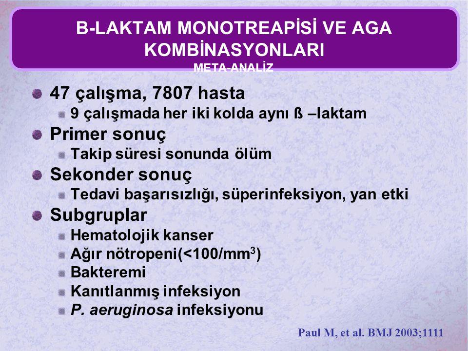 Β-LAKTAM MONOTREAPİSİ VE AGA KOMBİNASYONLARI META-ANALİZ