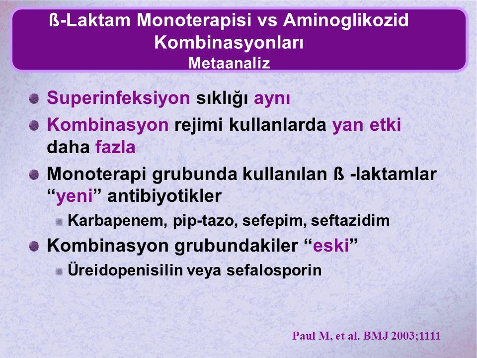 ß-Laktam Monoterapisi vs Aminoglikozid Kombinasyonları Metaanaliz