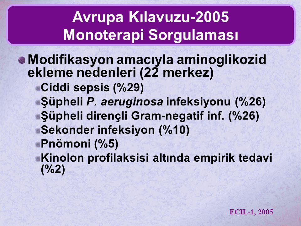 Avrupa Kılavuzu-2005 Monoterapi Sorgulaması
