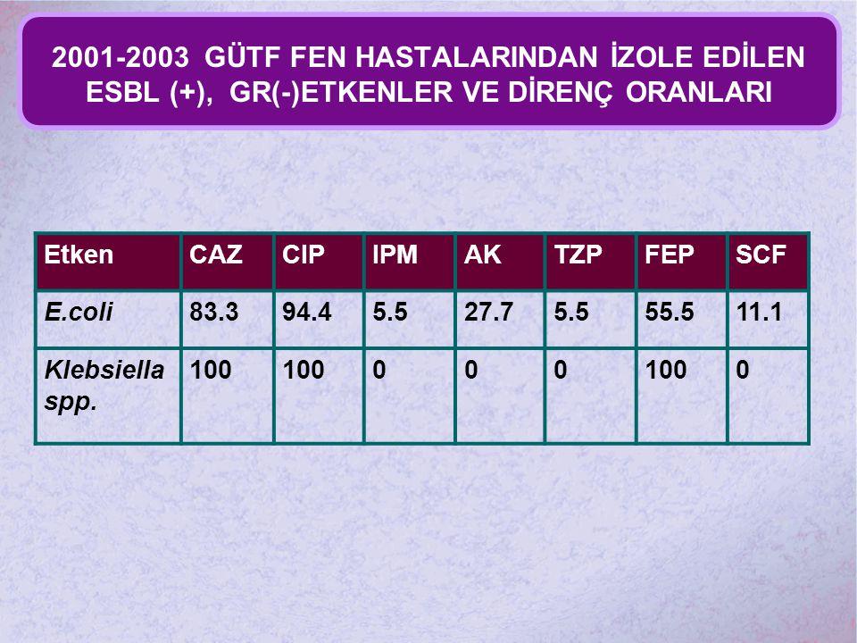 2001-2003 GÜTF FEN HASTALARINDAN İZOLE EDİLEN ESBL (+), GR(-)ETKENLER VE DİRENÇ ORANLARI