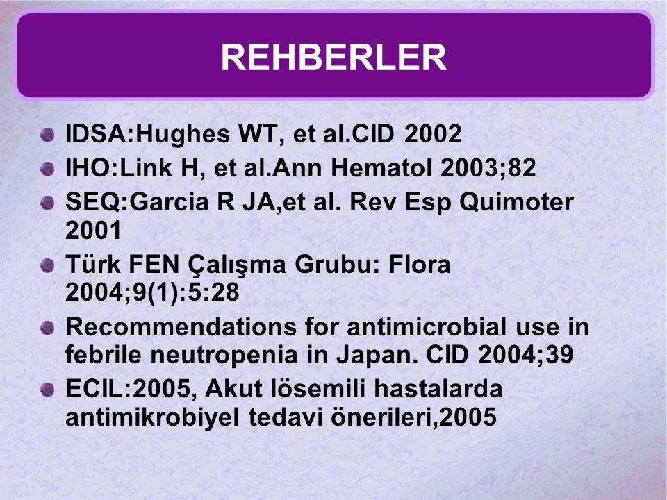 REHBERLER IDSA:Hughes WT, et al.CID 2002